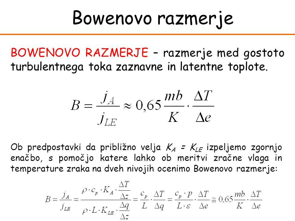 Bowenovo razmerje BOWENOVO RAZMERJE – razmerje med gostoto turbulentnega toka zaznavne in latentne toplote.