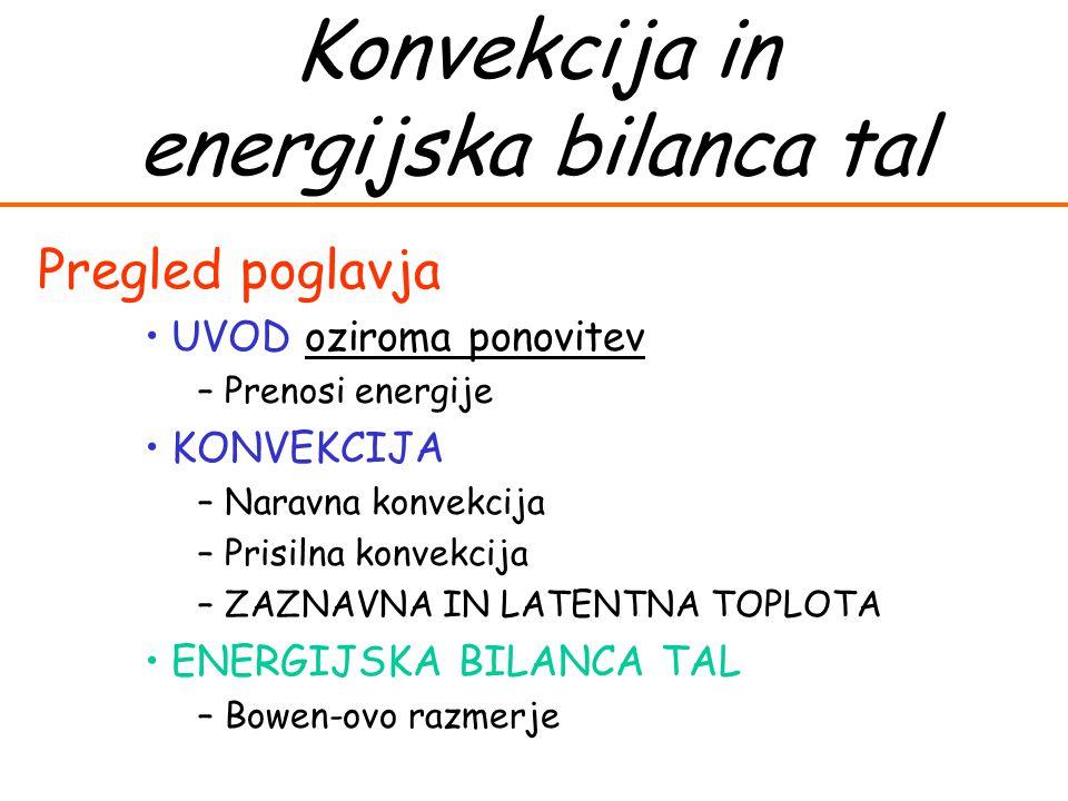 Konvekcija in energijska bilanca tal