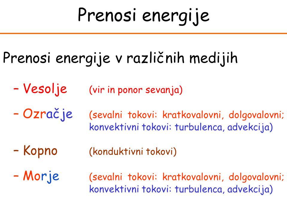 Prenosi energije Prenosi energije v različnih medijih