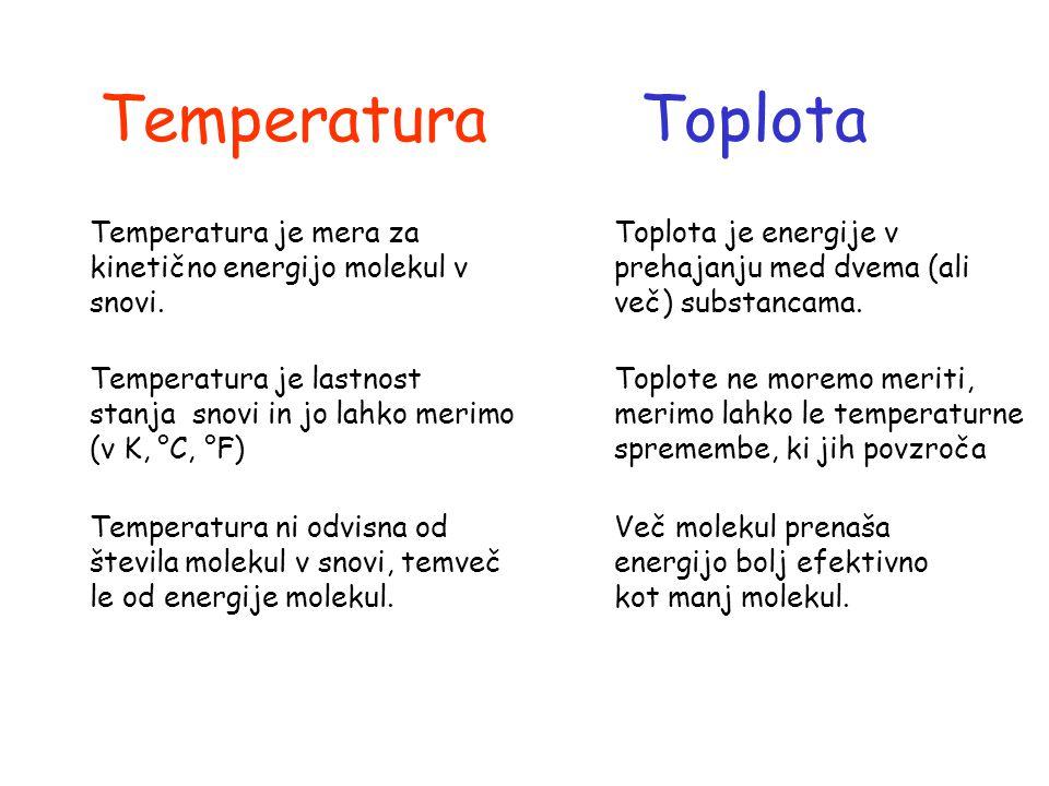 Temperatura Toplota. Temperatura je mera za kinetično energijo molekul v snovi. Toplota je energije v prehajanju med dvema (ali več) substancama.