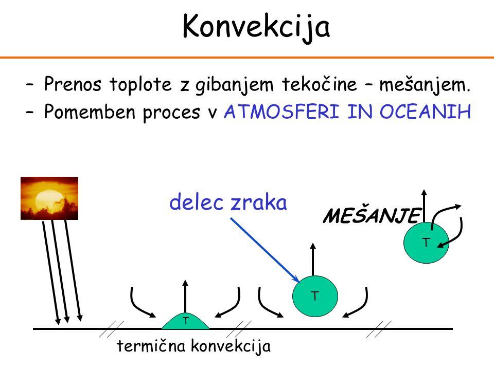 Konvekcija delec zraka Prenos toplote z gibanjem tekočine – mešanjem.