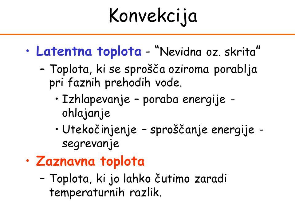 Konvekcija Latentna toplota - Nevidna oz. skrita Zaznavna toplota