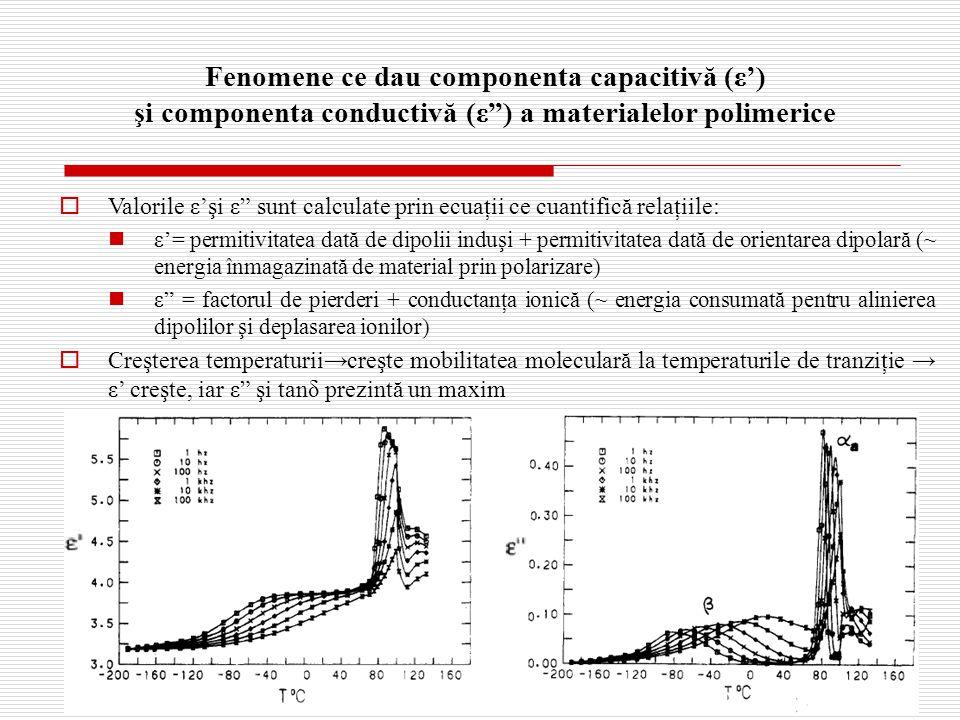 Fenomene ce dau componenta capacitivă (ε') şi componenta conductivă (ε ) a materialelor polimerice