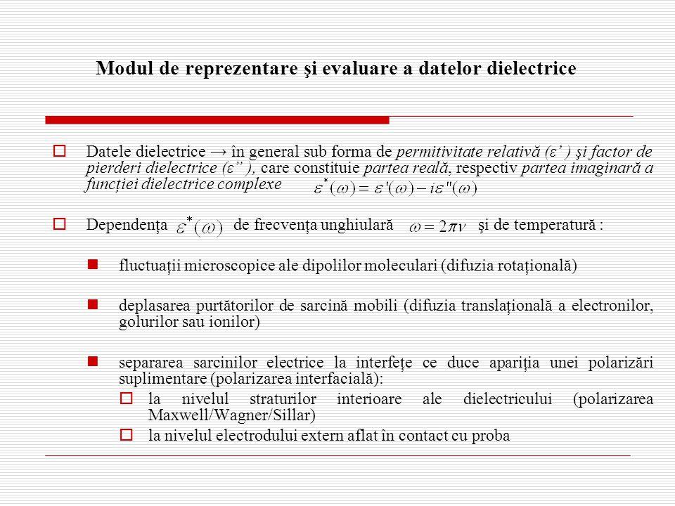 Modul de reprezentare şi evaluare a datelor dielectrice