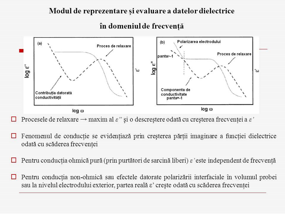 Modul de reprezentare şi evaluare a datelor dielectrice în domeniul de frecvenţă