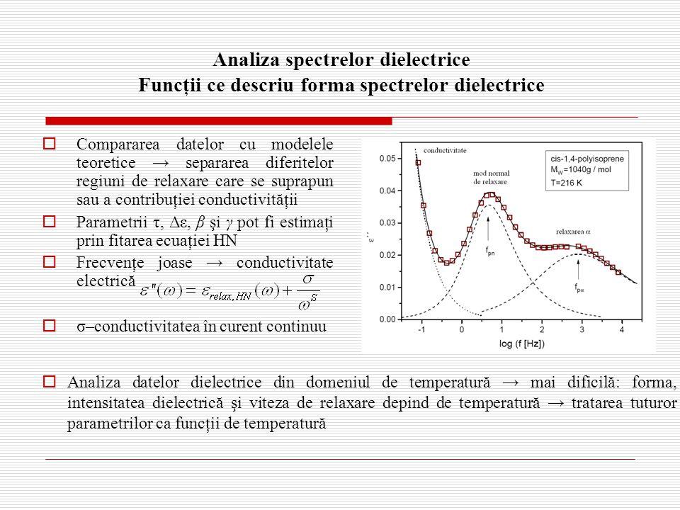 Analiza spectrelor dielectrice Funcţii ce descriu forma spectrelor dielectrice