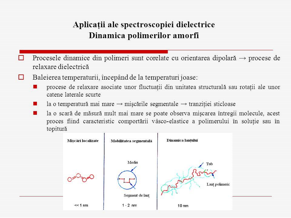 Aplicaţii ale spectroscopiei dielectrice Dinamica polimerilor amorfi