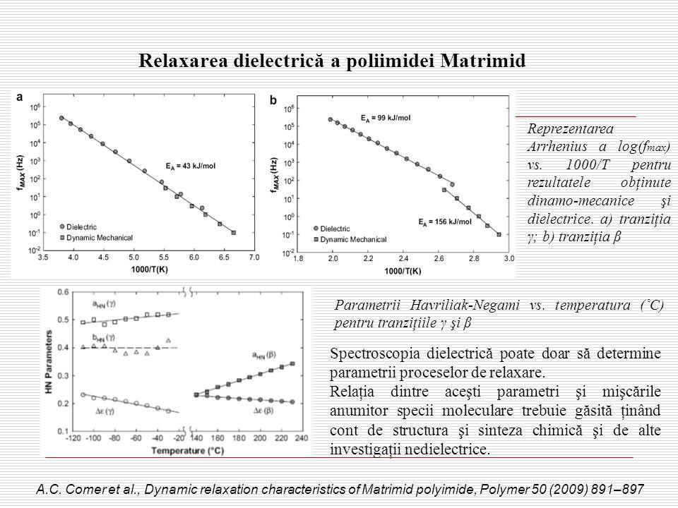 Relaxarea dielectrică a poliimidei Matrimid