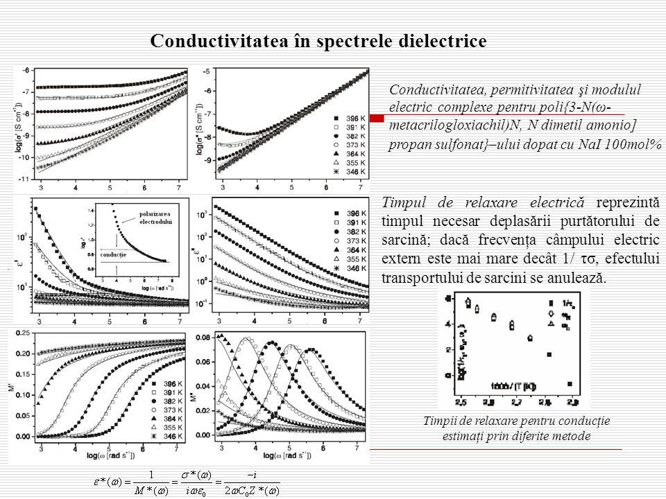 Conductivitatea în spectrele dielectrice