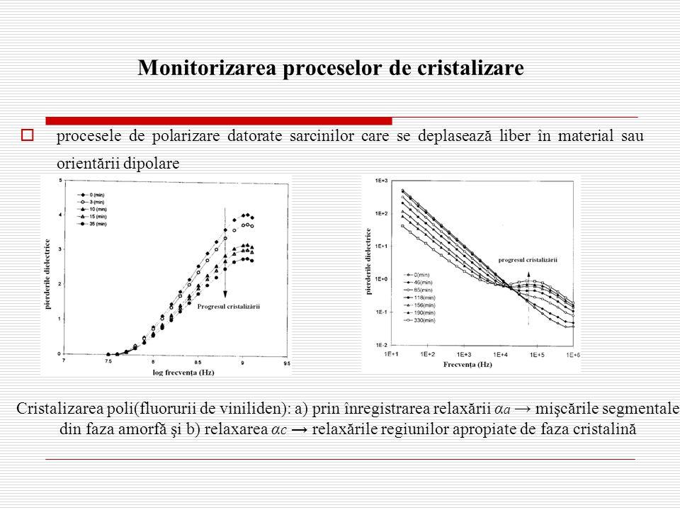 Monitorizarea proceselor de cristalizare