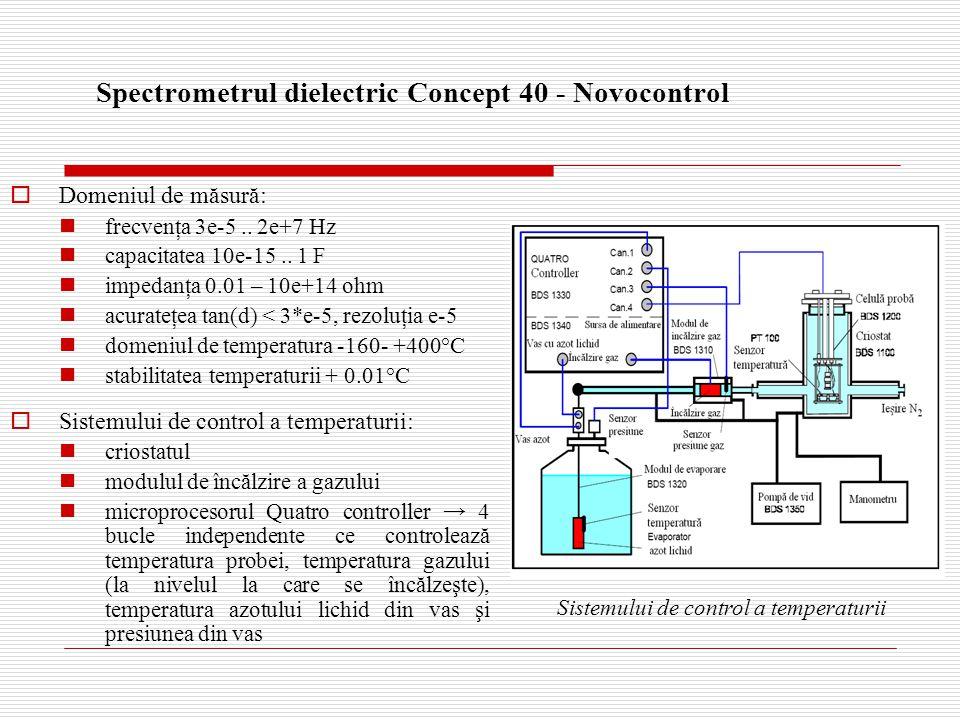 Spectrometrul dielectric Concept 40 - Novocontrol