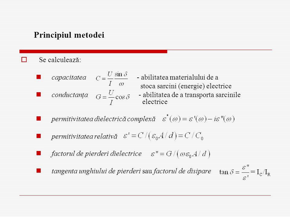 Principiul metodei Se calculează: