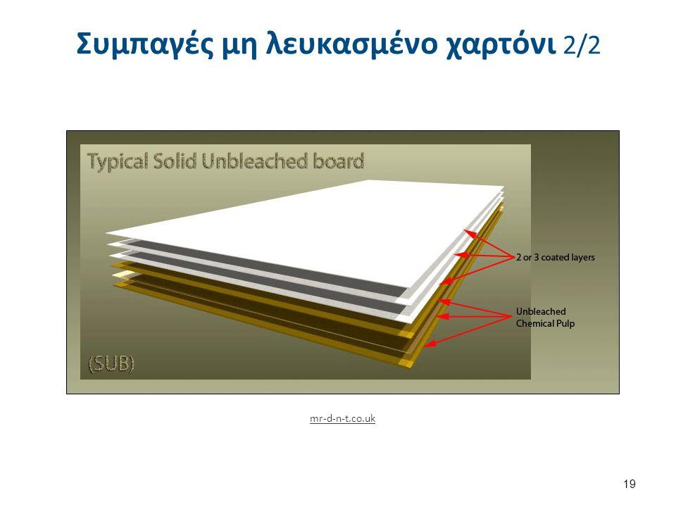 Είδη χαρτονιών 1/3 Διπλό χαρτόνι (duplex board – folding boxboard):