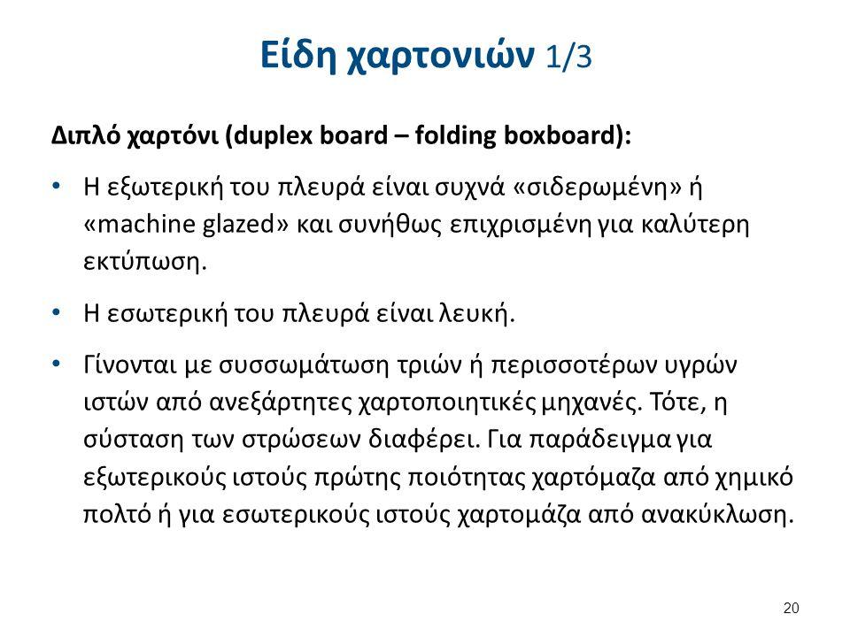 Είδη χαρτονιών 2/3 Διπλό χαρτόνι (duplex board – folding boxboard):