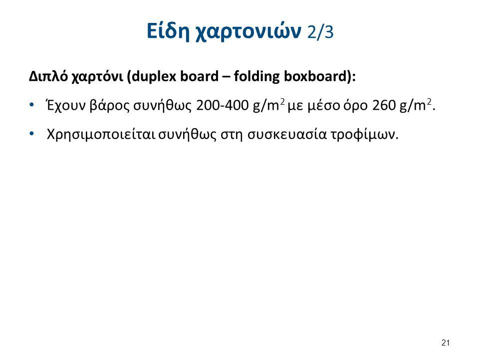 Είδη χαρτονιών 3/3 Τριπλό χαρτόνι (triplex board –foodboard)