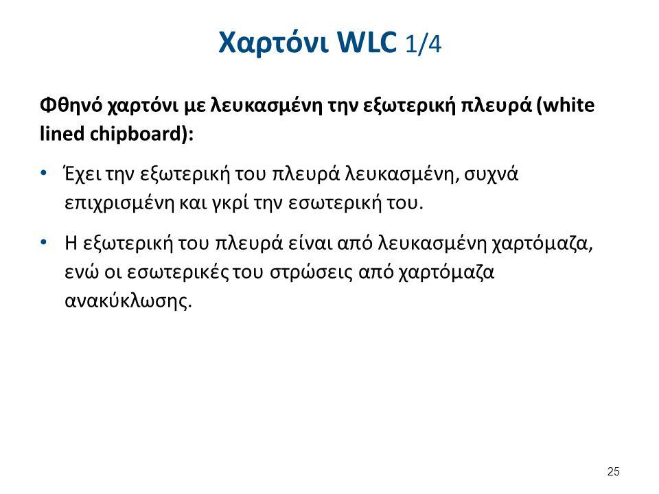 Χαρτόνι WLC 2/4 Φθηνό χαρτόνι με λευκασμένη την εξωτερική πλευρά (white lined chipboard): Είναι λιγότερο άκαμπτο από το προηγούμενο και φθηνότερο.