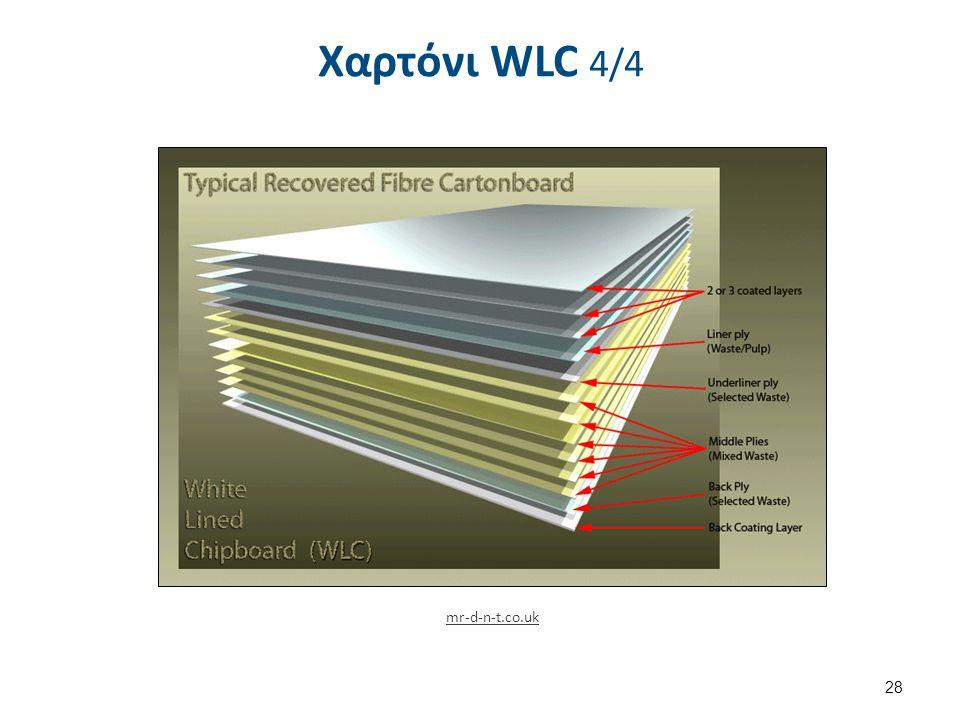 Κυματοειδές χαρτόνι Κυματοειδές χαρτόνι (microwelle):