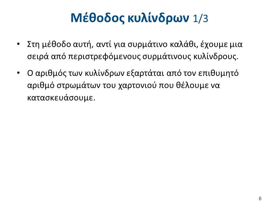 Μέθοδος κυλίνδρων 2/3