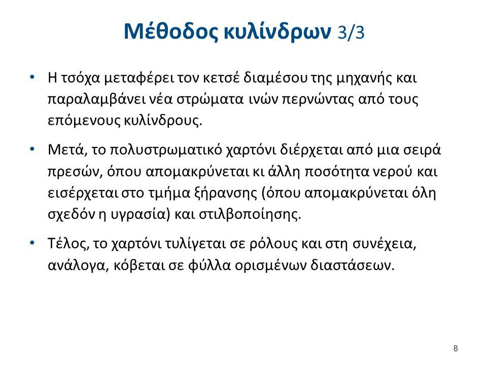 Επεξεργασία χαρτονιού στη χαρτονοποιητική μηχανή 1/4