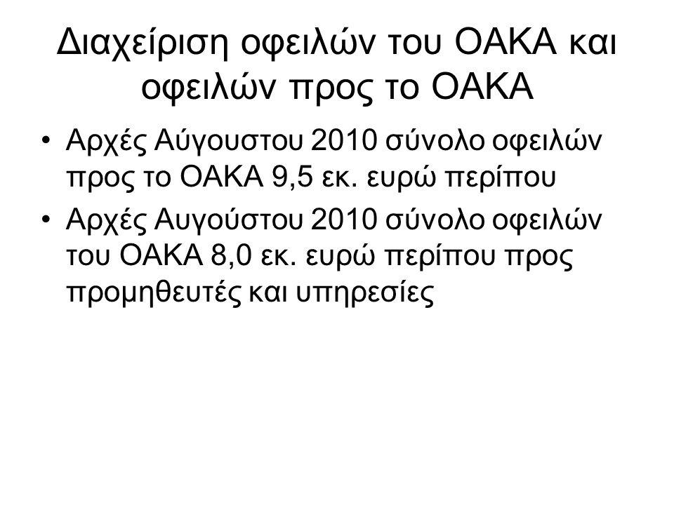Διαχείριση οφειλών του ΟΑΚΑ και οφειλών προς το ΟΑΚΑ