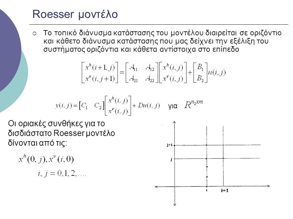 Roesser μοντέλο