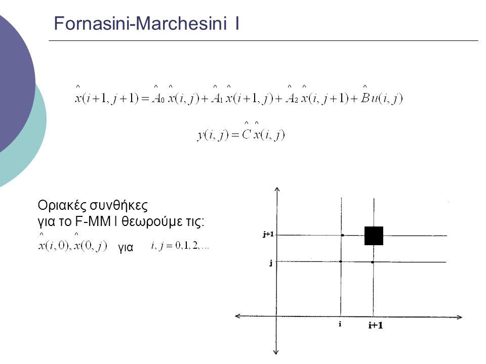 Fornasini-Marchesini Ι