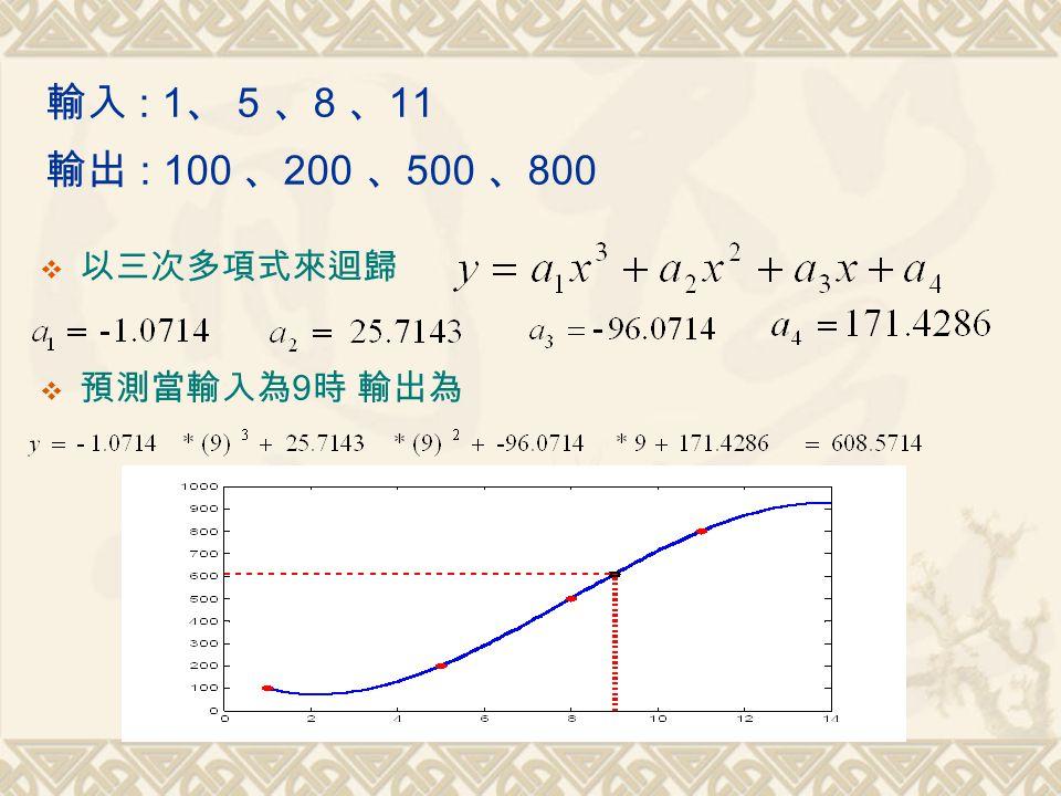 輸入 : 1、 5 、8 、11 輸出 : 100 、200 、500 、800 以三次多項式來迴歸 預測當輸入為9時 輸出為
