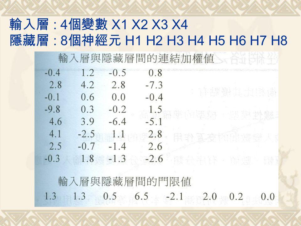 輸入層 : 4個變數 X1 X2 X3 X4 隱藏層 : 8個神經元 H1 H2 H3 H4 H5 H6 H7 H8