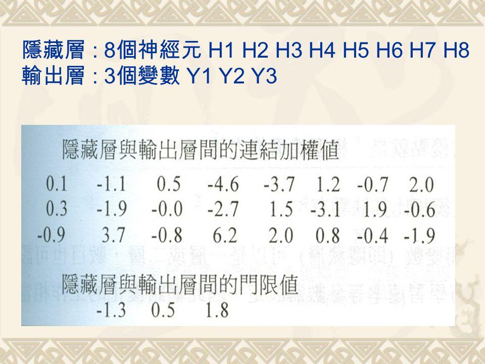 隱藏層 : 8個神經元 H1 H2 H3 H4 H5 H6 H7 H8 輸出層 : 3個變數 Y1 Y2 Y3