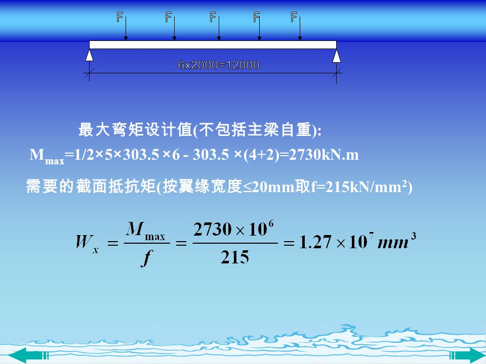 需要的截面抵抗矩(按翼缘宽度20mm取f=215kN/mm2)