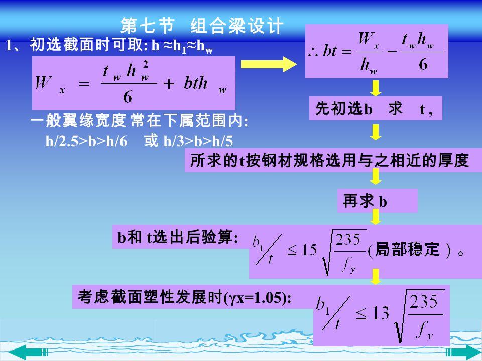 第七节 组合梁设计 1、初选截面时可取: h ≈h1≈hw. 先初选b 求 t , h/2.5>b>h/6 或 h/3>b>h/5. 一般翼缘宽度 常在下属范围内: 所求的t按钢材规格选用与之相近的厚度.