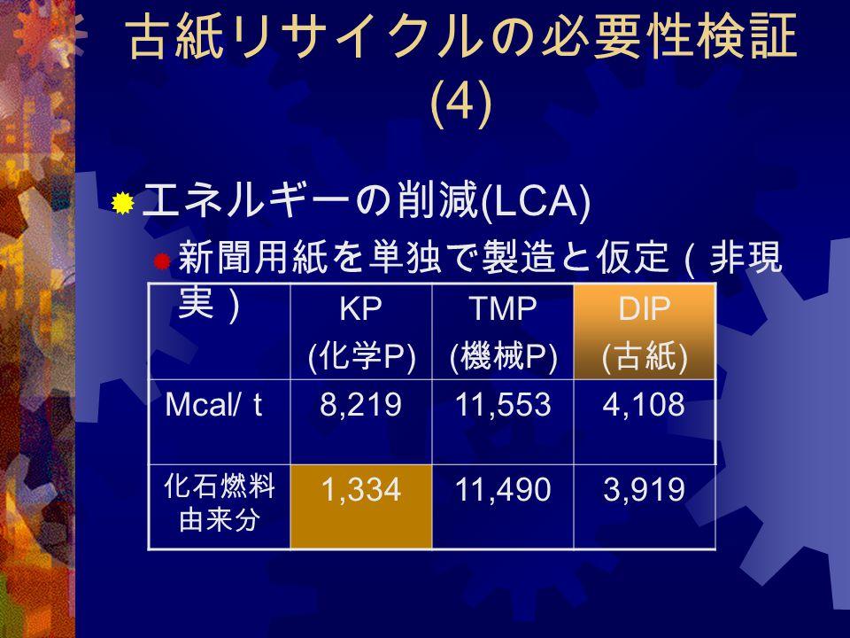 古紙リサイクルの必要性検証(4) エネルギーの削減(LCA) 新聞用紙を単独で製造と仮定(非現実) KP (化学P) TMP (機械P)