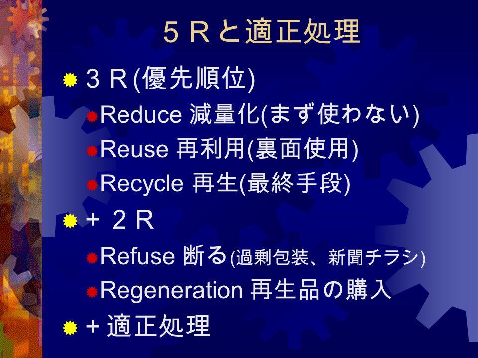 5Rと適正処理 3R(優先順位) +2R +適正処理 Reduce 減量化(まず使わない) Reuse 再利用(裏面使用)