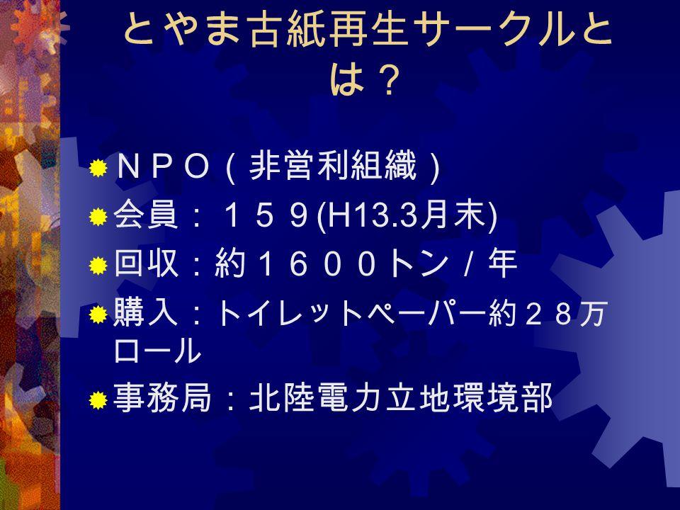 とやま古紙再生サークルとは? NPO(非営利組織) 会員:159(H13.3月末) 回収:約1600トン/年