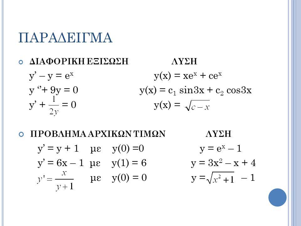 ΠΑΡΑΔΕΙΓΜΑ y' – y = ex y(x) = xex + cex