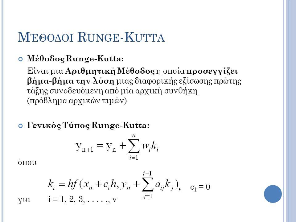 Μέθοδοι Runge-Kutta Μέθοδος Runge-Kutta:
