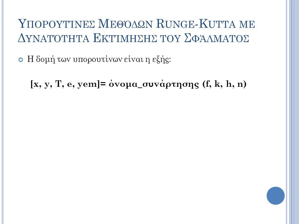 Υπορουτίνες Μεθόδων Runge-Kutta με Δυνατότητα Εκτίμησης του Σφάλματος