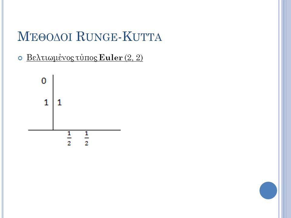 Μέθοδοι Runge-Kutta Βελτιωμένος τύπος Euler (2, 2)