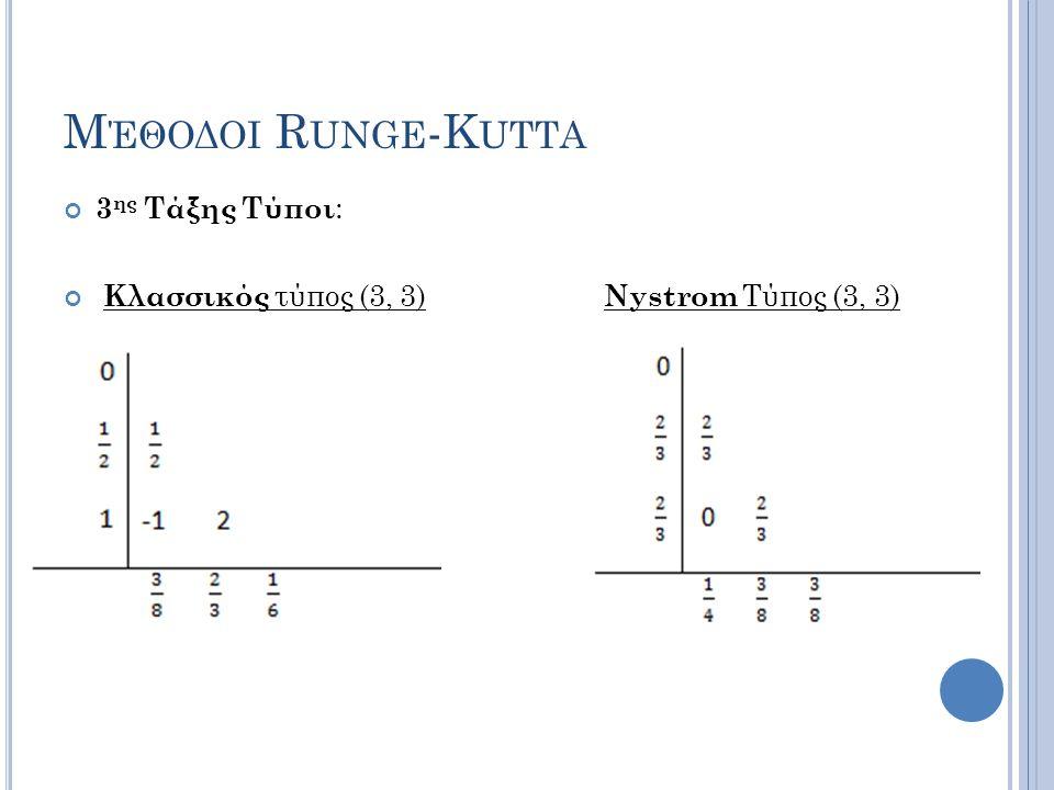 Μέθοδοι Runge-Kutta 3ης Τάξης Τύποι: