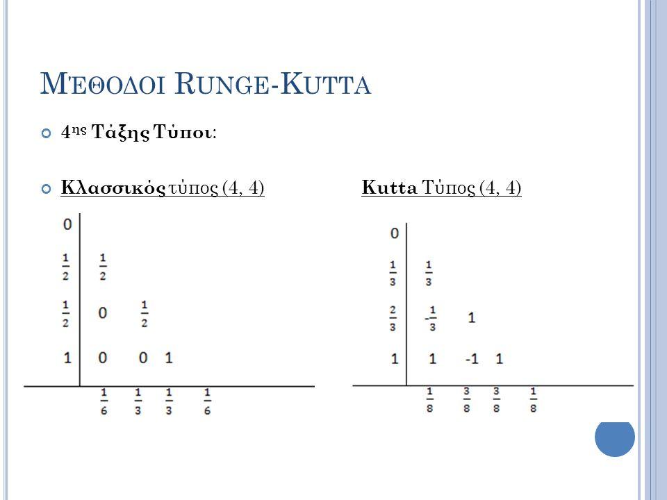 Μέθοδοι Runge-Kutta 4ης Τάξης Τύποι: