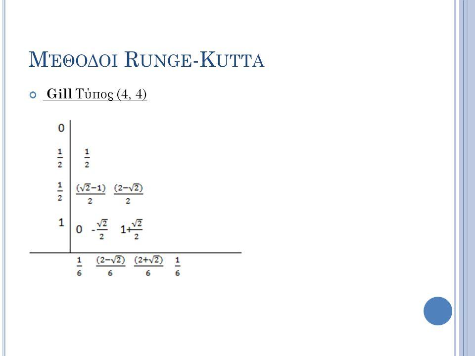 Μέθοδοι Runge-Kutta Gill Τύπος (4, 4)