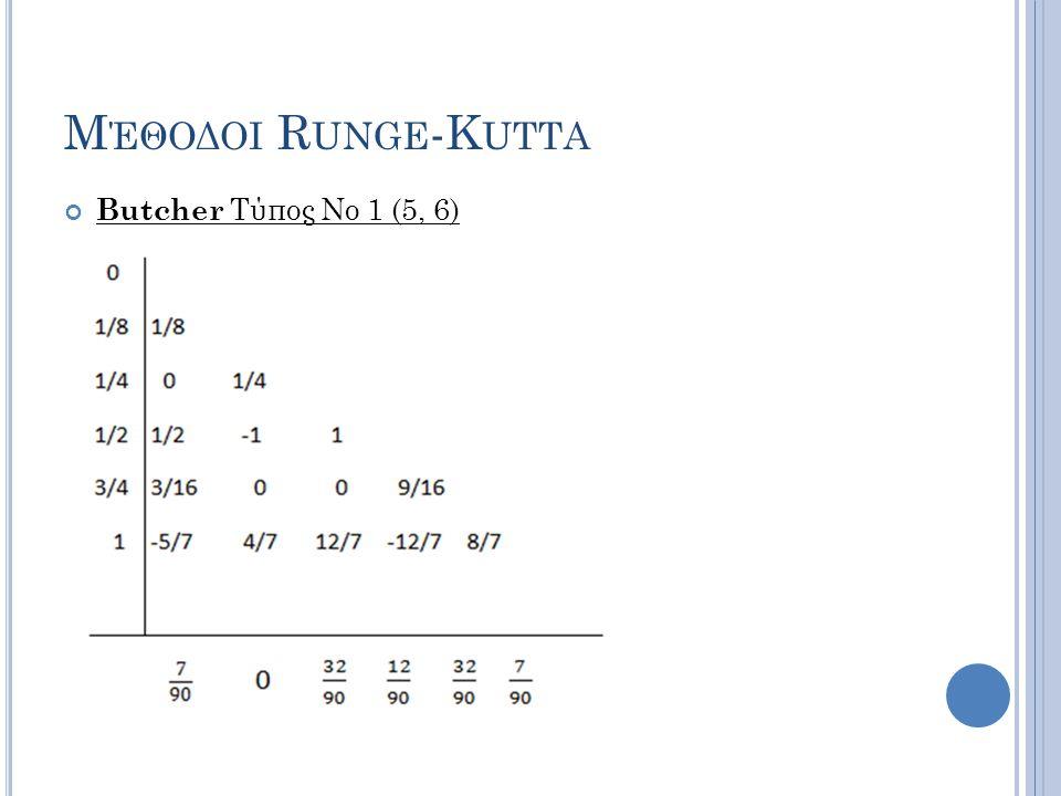 Μέθοδοι Runge-Kutta Butcher Τύπος Νο 1 (5, 6)