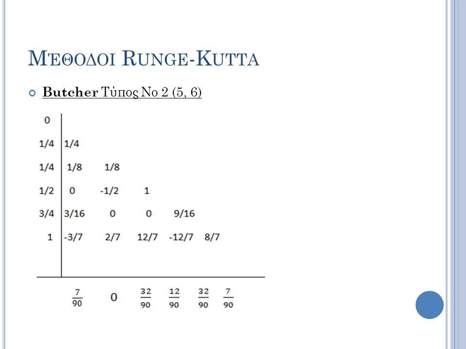 Μέθοδοι Runge-Kutta Butcher Τύπος Νο 2 (5, 6)