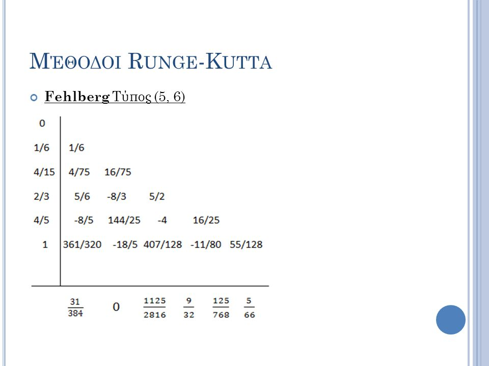 Μέθοδοι Runge-Kutta Fehlberg Τύπος (5, 6)