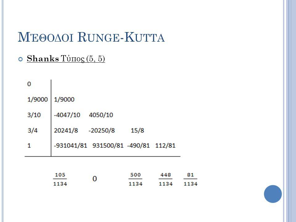 Μέθοδοι Runge-Kutta Shanks Τύπος (5, 5)