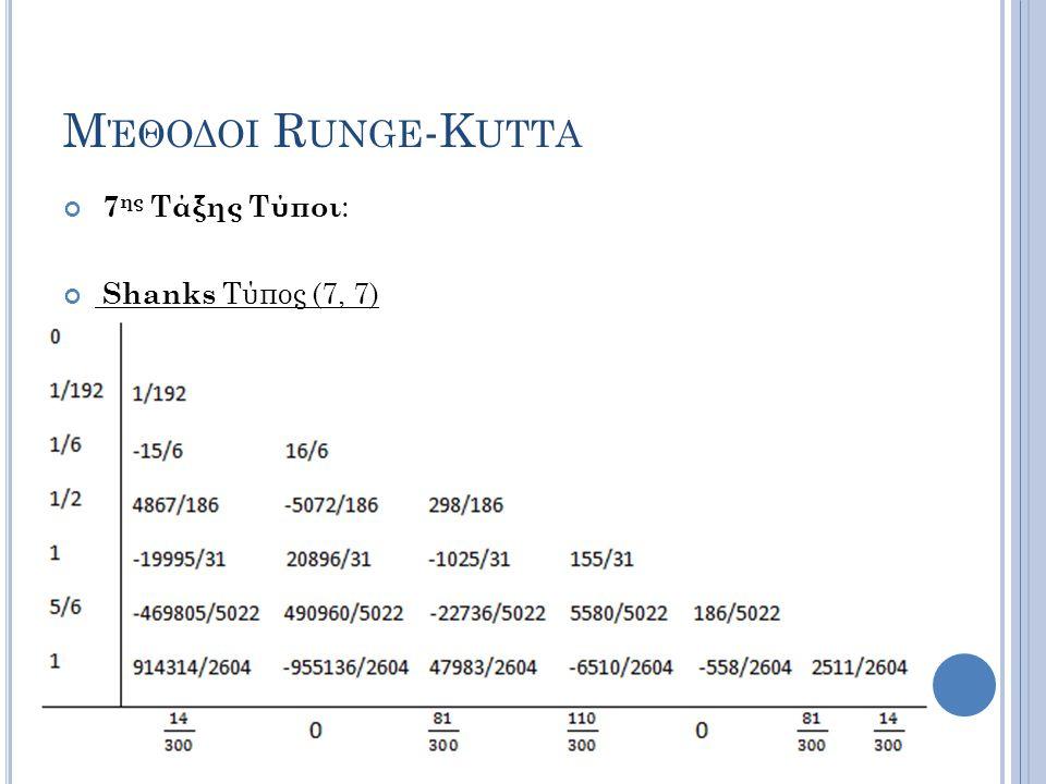 Μέθοδοι Runge-Kutta 7ης Τάξης Τύποι: Shanks Τύπος (7, 7)