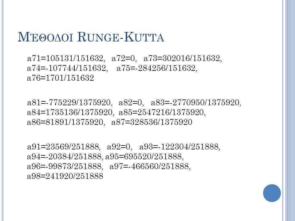 Μέθοδοι Runge-Kutta a71=105131/151632, a72=0, a73=302016/151632, a74=-107744/151632, a75=-284256/151632, a76=1701/151632.