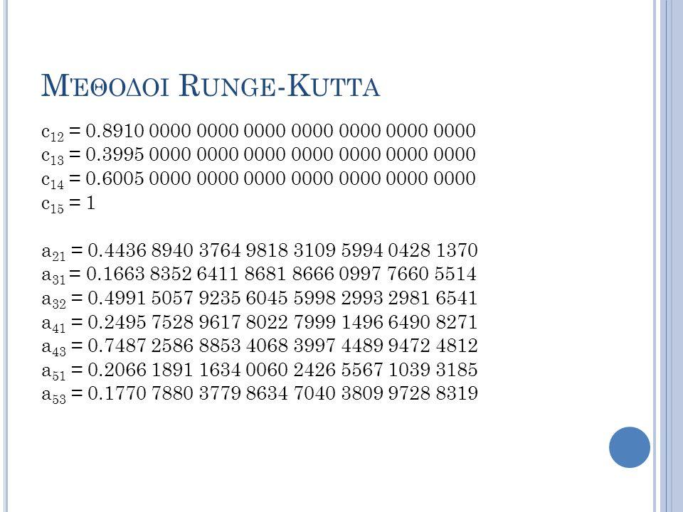 Μέθοδοι Runge-Kutta c12 = 0.8910 0000 0000 0000 0000 0000 0000 0000