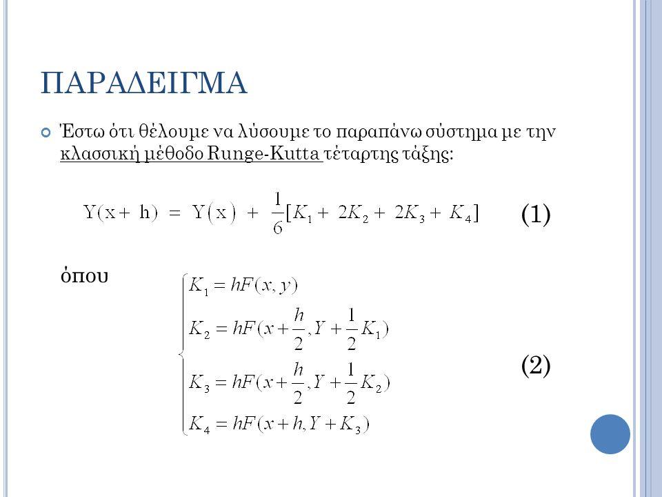 ΠΑΡΑΔΕΙΓΜΑ Έστω ότι θέλουμε να λύσουμε το παραπάνω σύστημα με την κλασσική μέθοδο Runge-Kutta τέταρτης τάξης: