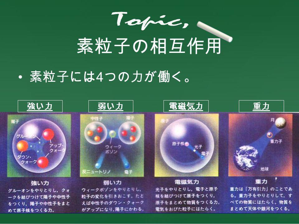 素粒子の相互作用 素粒子には4つの力が働く。 強い力 弱い力 電磁気力 重力